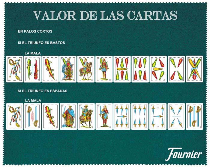 Tresillo valor de cartas