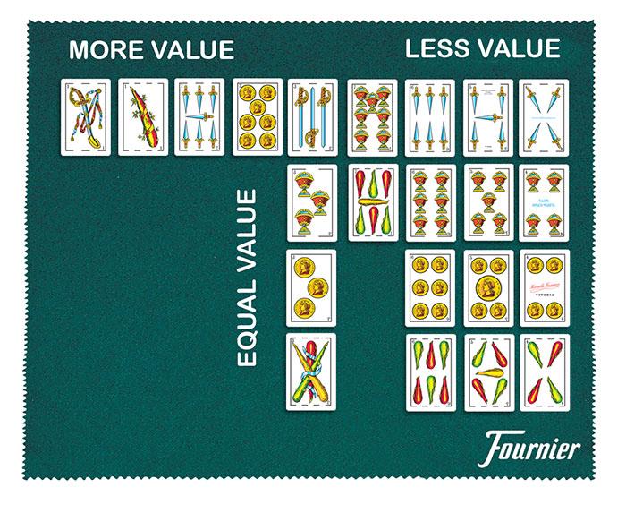 Truco card value